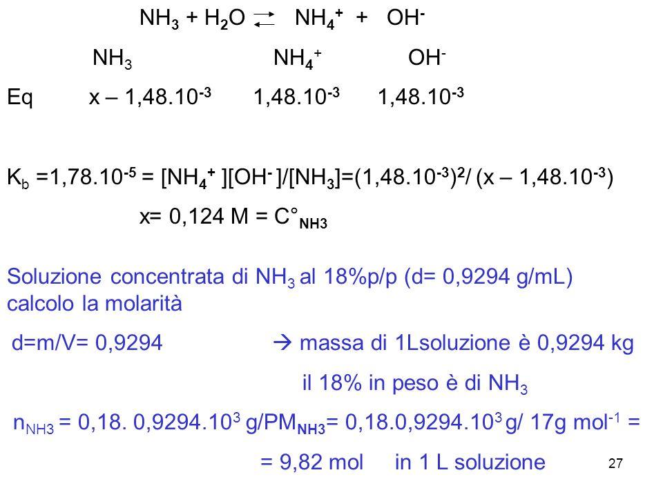 Kb =1,78.10-5 = [NH4+ ][OH- ]/[NH3]=(1,48.10-3)2/ (x – 1,48.10-3)